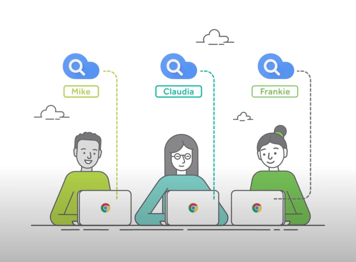 PaperCut voor scholen werkt met Google for Education